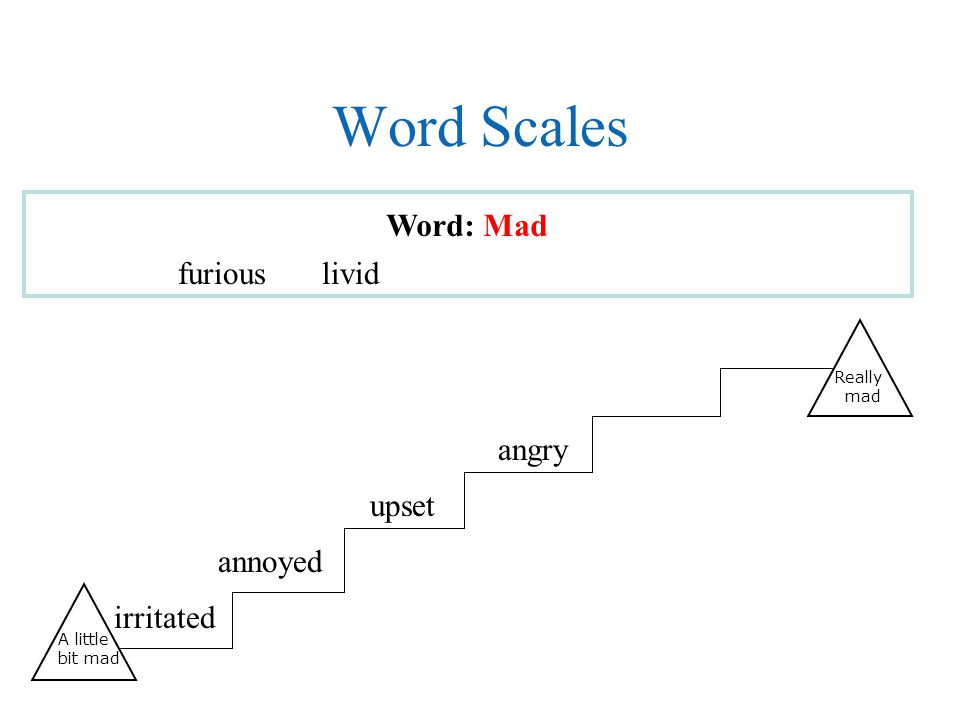 Word Scales Word: Mad angry furiouslivid annoyed irritated upset Really mad A little bit mad