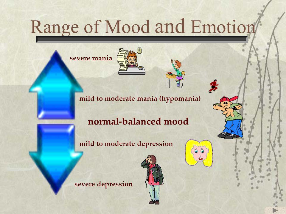 Range of Mood and Emotion severe mania mild to moderate mania (hypomania) normal-balanced mood mild to moderate depression severe depression