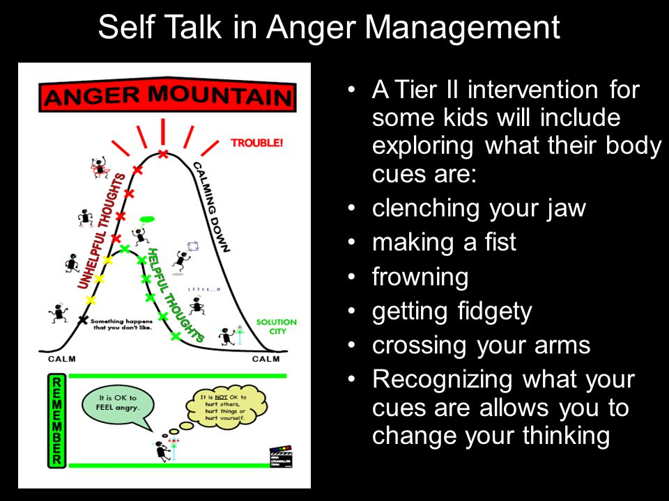 Self Talk in Anger Management A Tier II intervention for some kids will include exploring what their body cues are: clenching your jaw making a fist frowning getting fidgety crossing your arms Recognizing what your cues are allows you to change your thinking