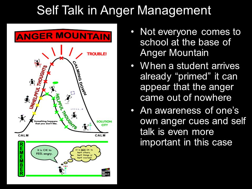 Self Talk in Anger Management Not everyone comes to school at the base of Anger Mountain When a student arrives already primed it can appear that the anger came out of nowhere An awareness of one's own anger cues and self talk is even more important in this case