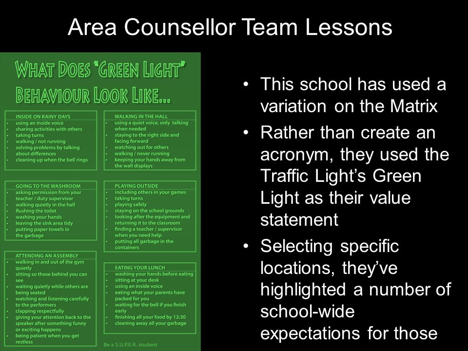 Area Counsellor Team Lessons This school has used a variation on the Matrix Rather than create an acronym, they used the Traffic Light's Green Light a