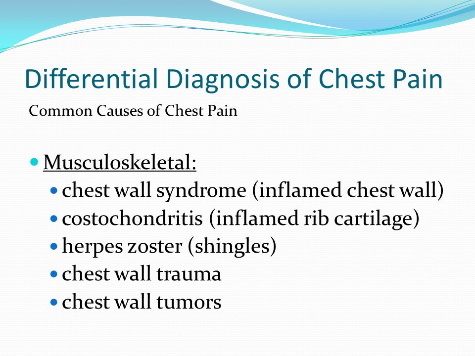 PERICARDITIS ONSET/DURATION OF PAIN Sudden Gradual Lasts Minutes Lasts Hours Varies