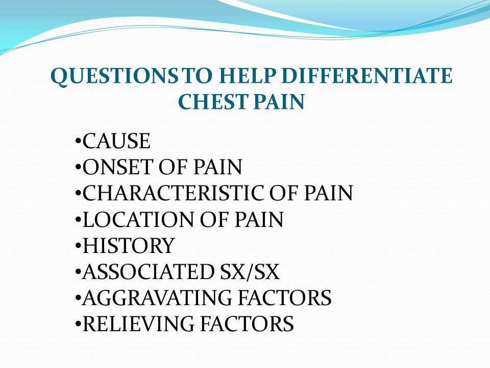 HIATAL HERNIA ONSET/DURATION OF PAIN Sudden Gradual Lasts Minutes Lasts Hours Varies