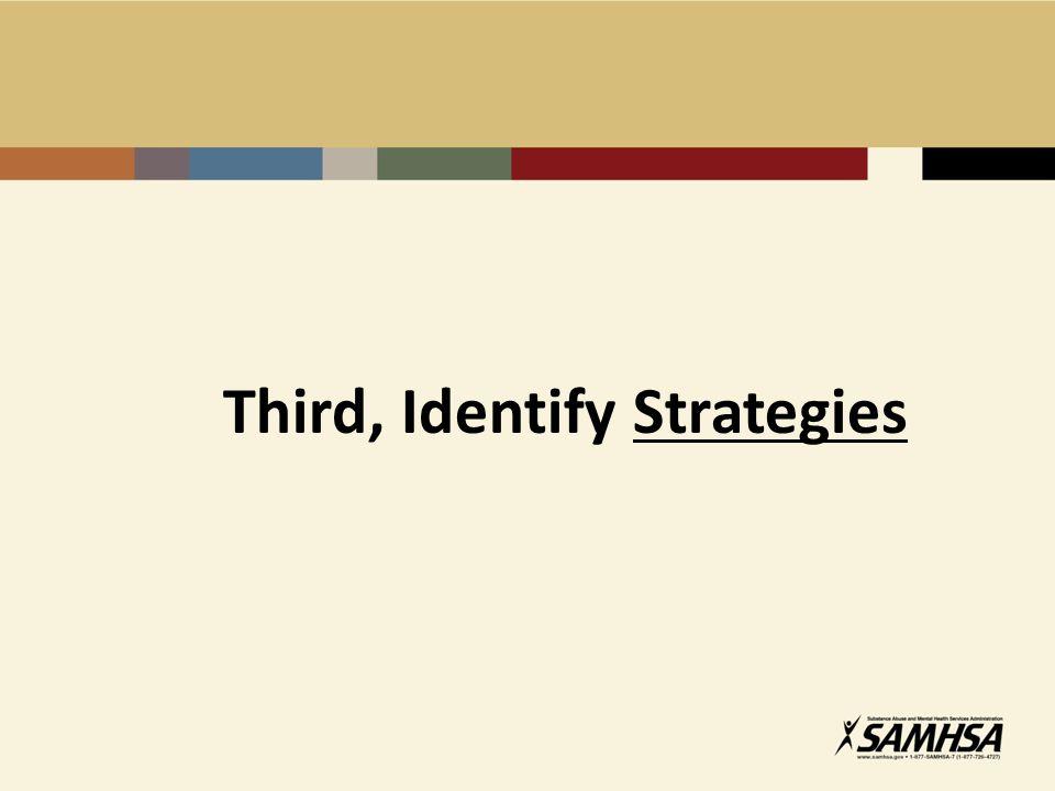 Third, Identify Strategies