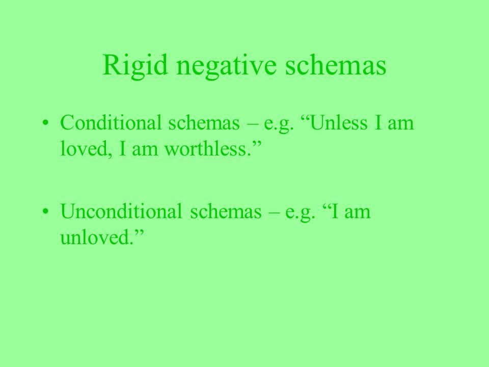 "Rigid negative schemas Conditional schemas – e.g. ""Unless I am loved, I am worthless."" Unconditional schemas – e.g. ""I am unloved."""