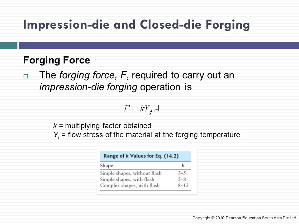 Impression-die and Closed-die Forging Forging Force  The forging force, F, required to carry out an impression-die forging operation is Copyright © 2