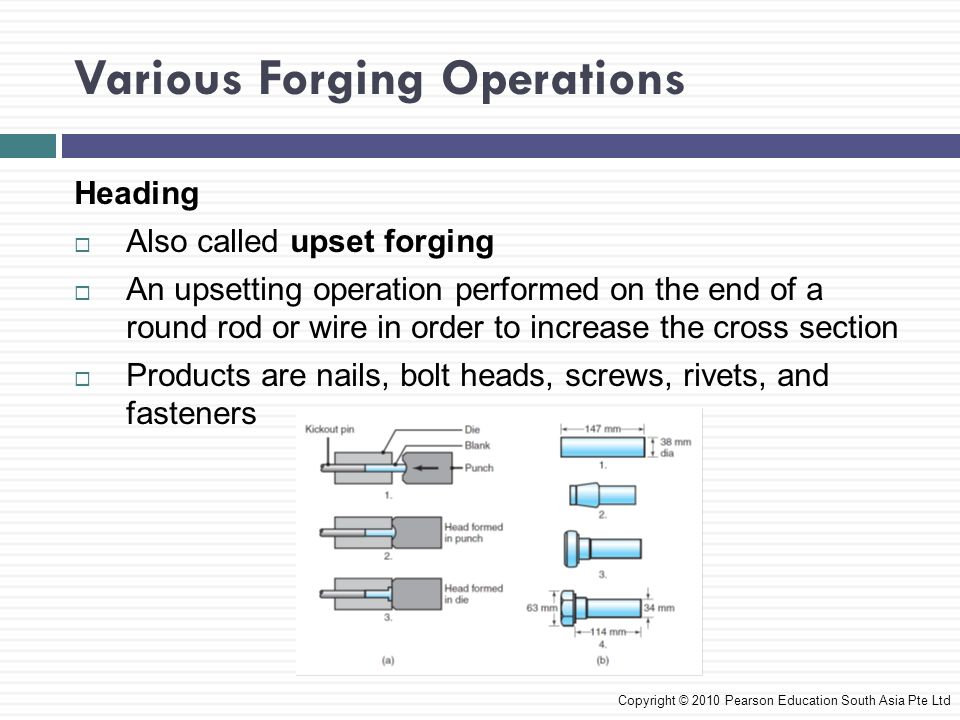 Various Forging Operations Heading  Also called upset forging  An upsetting operation performed on the end of a round rod or wire in order to increa