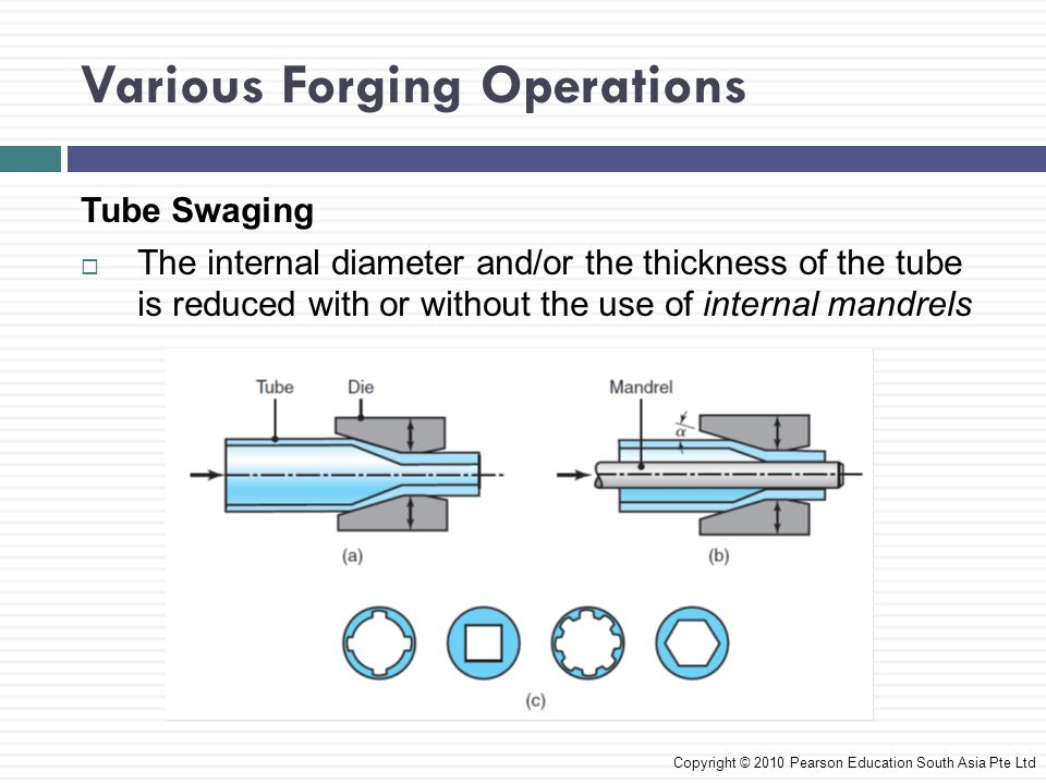 Various Forging Operations Tube Swaging  The internal diameter and/or the thickness of the tube is reduced with or without the use of internal mandre