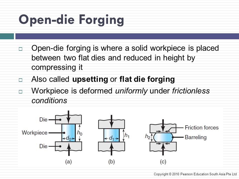 Open-die Forging  Open-die forging is where a solid workpiece is placed between two flat dies and reduced in height by compressing it  Also called u