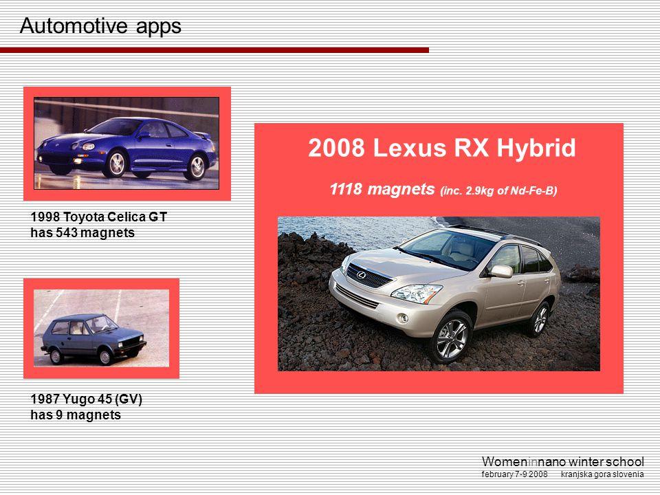 Womeninnano winter school february 7-9 2008 kranjska gora slovenia Automotive apps 2008 Lexus RX Hybrid 1118 magnets (inc. 2.9kg of Nd-Fe-B) 1998 Toyo