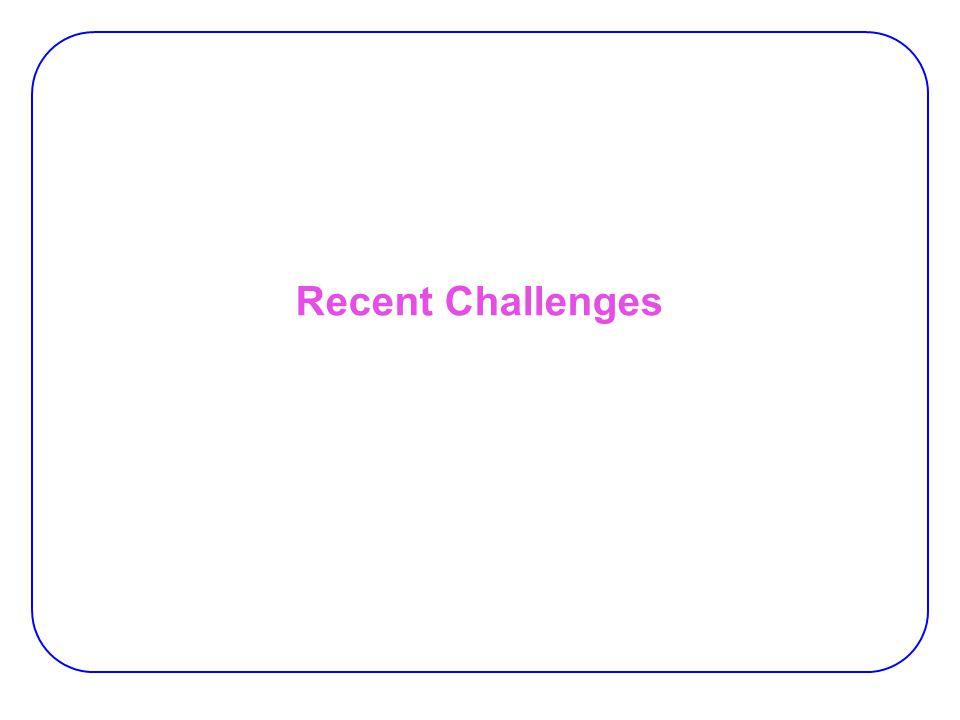 Recent Challenges