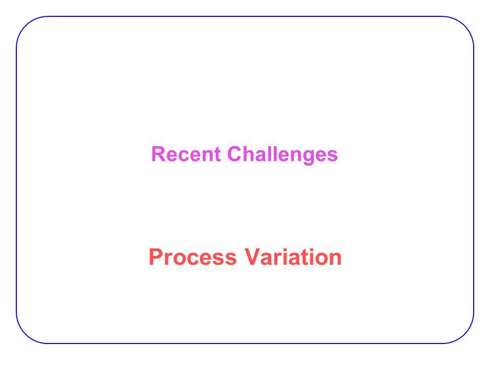 Recent Challenges Process Variation