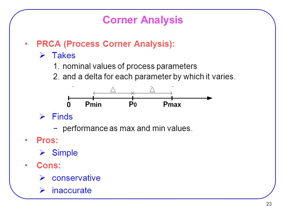 23 Corner Analysis PRCA (Process Corner Analysis):  Takes 1.nominal values of process parameters 2.and a delta for each parameter by which it varies.