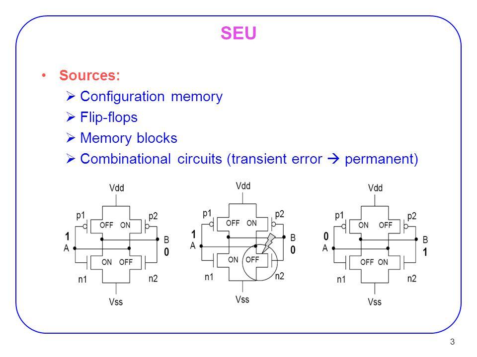 3 SEU Sources:  Configuration memory  Flip-flops  Memory blocks  Combinational circuits (transient error  permanent)