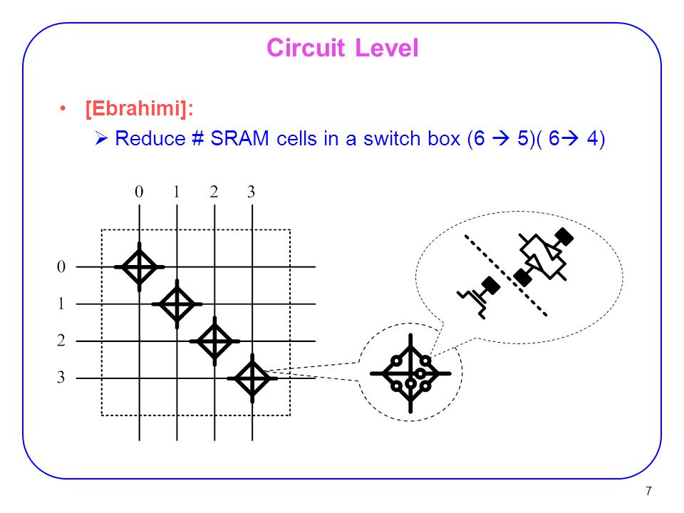 7 Circuit Level [Ebrahimi]:  Reduce # SRAM cells in a switch box (6  5)( 6  4)