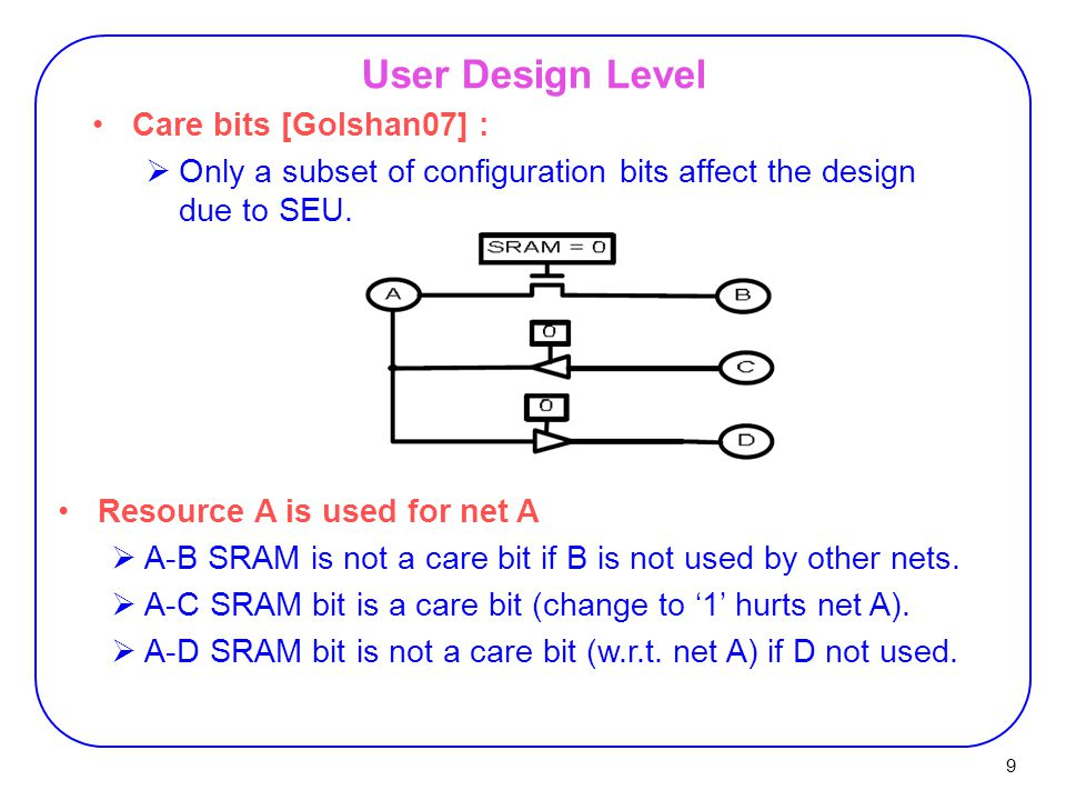 9 User Design Level Care bits [Golshan07] :  Only a subset of configuration bits affect the design due to SEU.
