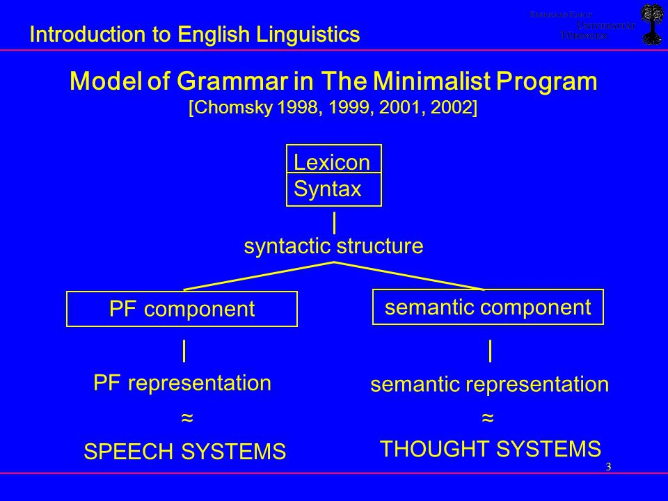 64 Introduction to English Linguistics Analysis of the following minimal pair: a.You mustn t talk to anyone.