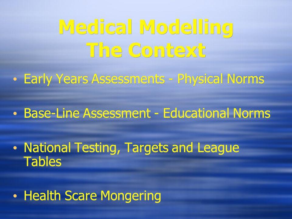 Social Analysis of ADHD Lacks a clear medical cause (e.g.