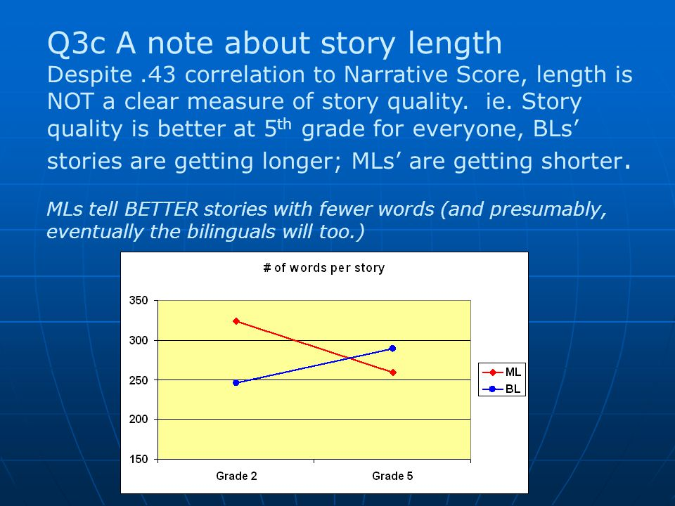 Q3c A note about story length Despite.43 correlation to Narrative Score, length is NOT a clear measure of story quality. ie. Story quality is better a