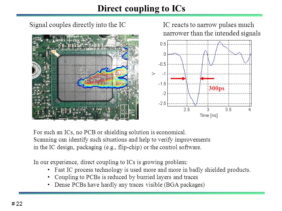 # 22 Direct coupling to ICs Signal couples directly into the IC IC reacts to narrow pulses much narrower than the intended signals 300ps For such an ICs, no PCB or shielding solution is economical.