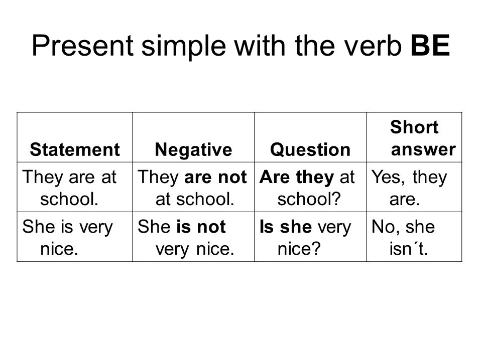 2/ Simple continuous  To talk about continuous activities : 1) at the time of speaking : - I am reading your e-mail now.