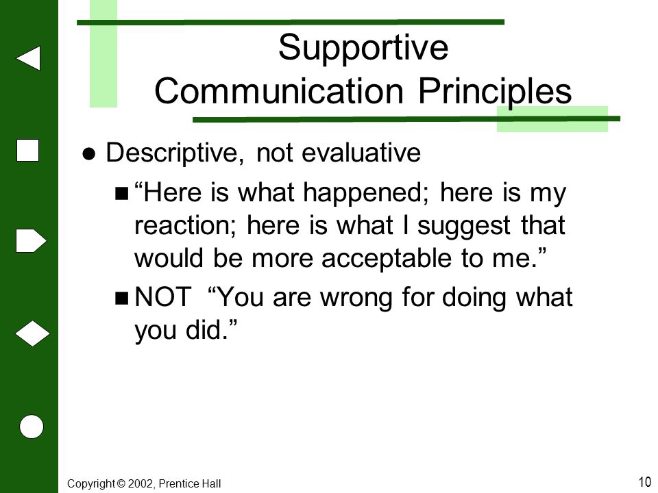 "Copyright © 2002, Prentice Hall 10 Supportive Communication Principles Descriptive, not evaluative ""Here is what happened; here is my reaction; here i"