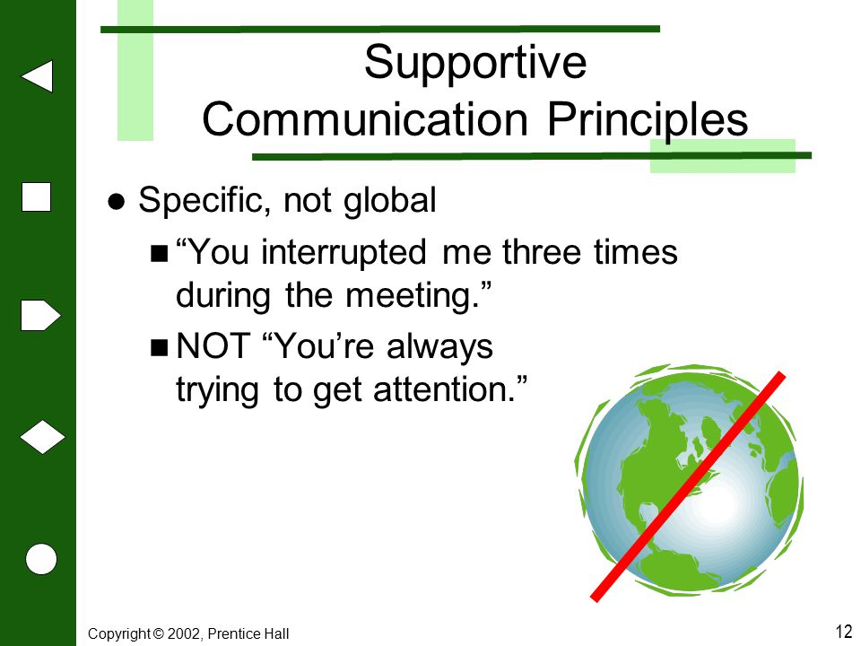 "Copyright © 2002, Prentice Hall 12 Supportive Communication Principles Specific, not global ""You interrupted me three times during the meeting."" NOT """