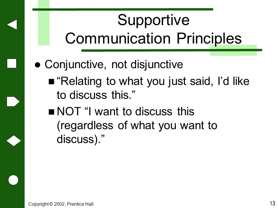 "Copyright © 2002, Prentice Hall 13 Supportive Communication Principles Conjunctive, not disjunctive ""Relating to what you just said, I'd like to discu"