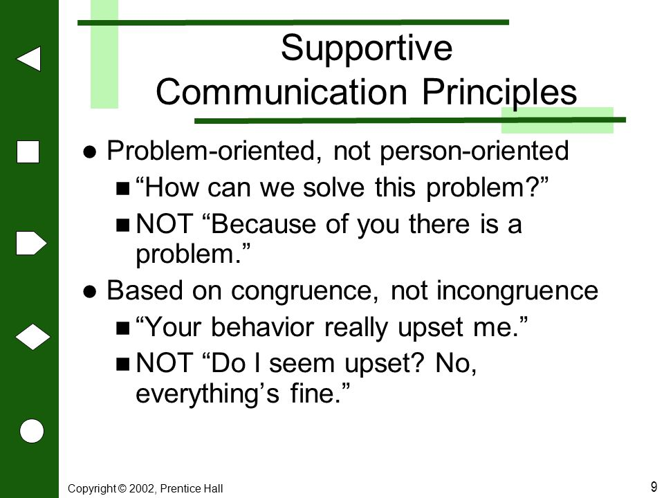 Copyright © 2002, Prentice Hall 10 Supportive Communication Principles Descriptive, not evaluative Here is what happened; here is my reaction; here is what I suggest that would be more acceptable to me. NOT You are wrong for doing what you did.
