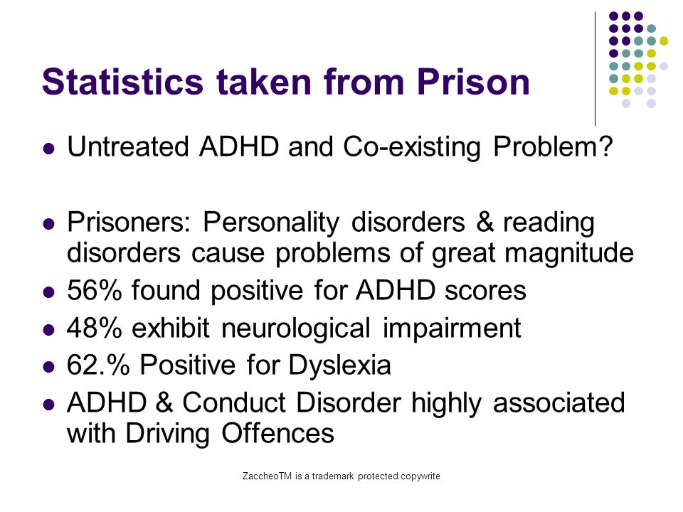 ZaccheoTM is a trademark protected copywrite Statistics taken from Prison Untreated ADHD and Co-existing Problem.