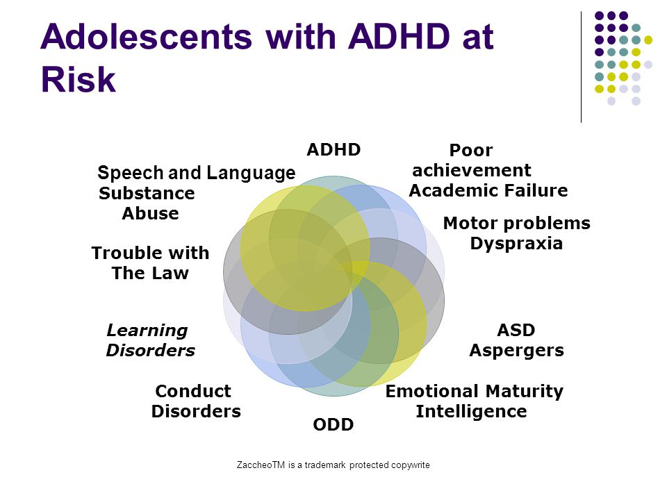 ZaccheoTM is a trademark protected copywrite Designing Interventions Knowledge Trust & Respect Clear Rules & Routines Structure & Boundaries Fair but Firm ADHD is an explanation not an excuse Accept Differences & Uniqueness Learn About Medication Protection From Risk factors & Potential Threats Consistency, Reliability, Responsibility Reframing ADHD builds hopes & bridges