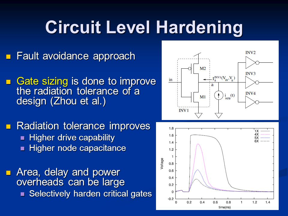Circuit Level Hardening Fault avoidance approach Fault avoidance approach Gate sizing is done to improve the radiation tolerance of a design (Zhou et al.) Gate sizing is done to improve the radiation tolerance of a design (Zhou et al.) Radiation tolerance improves Radiation tolerance improves Higher drive capability Higher drive capability Higher node capacitance Higher node capacitance Area, delay and power overheads can be large Area, delay and power overheads can be large Selectively harden critical gates Selectively harden critical gates 10