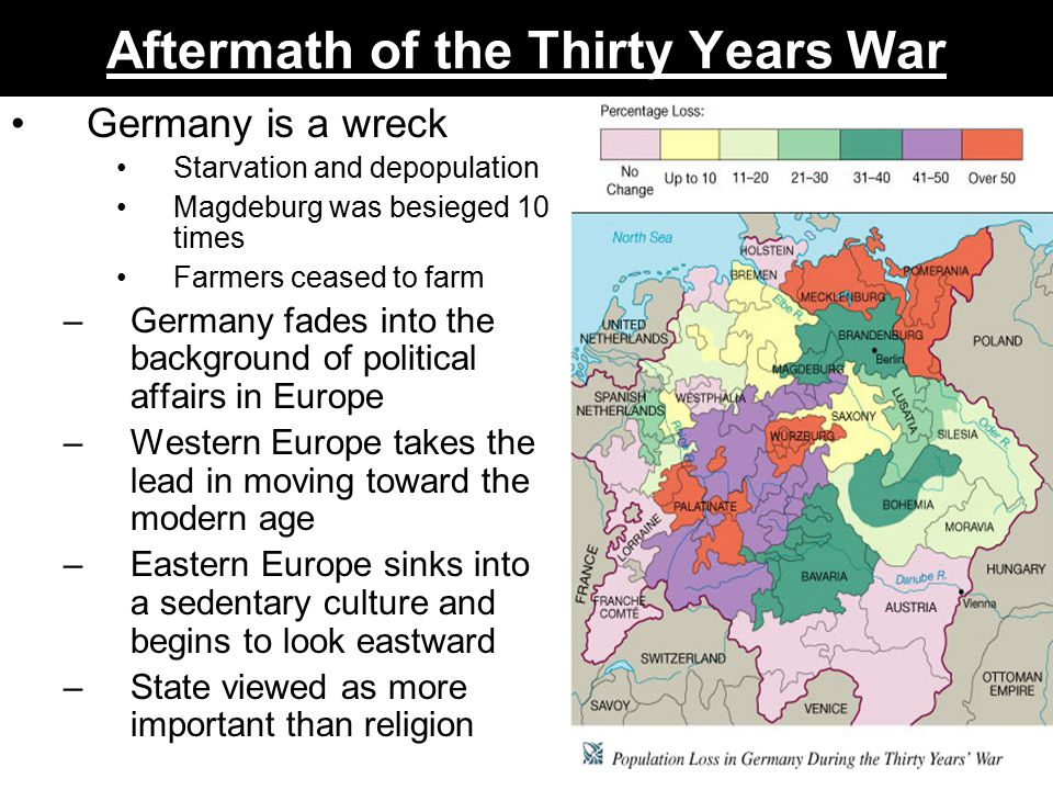 Aftermath of the Thirty Years War Germany is a wreck Starvation and depopulation Magdeburg was besieged 10 times Farmers ceased to farm –Germany fades