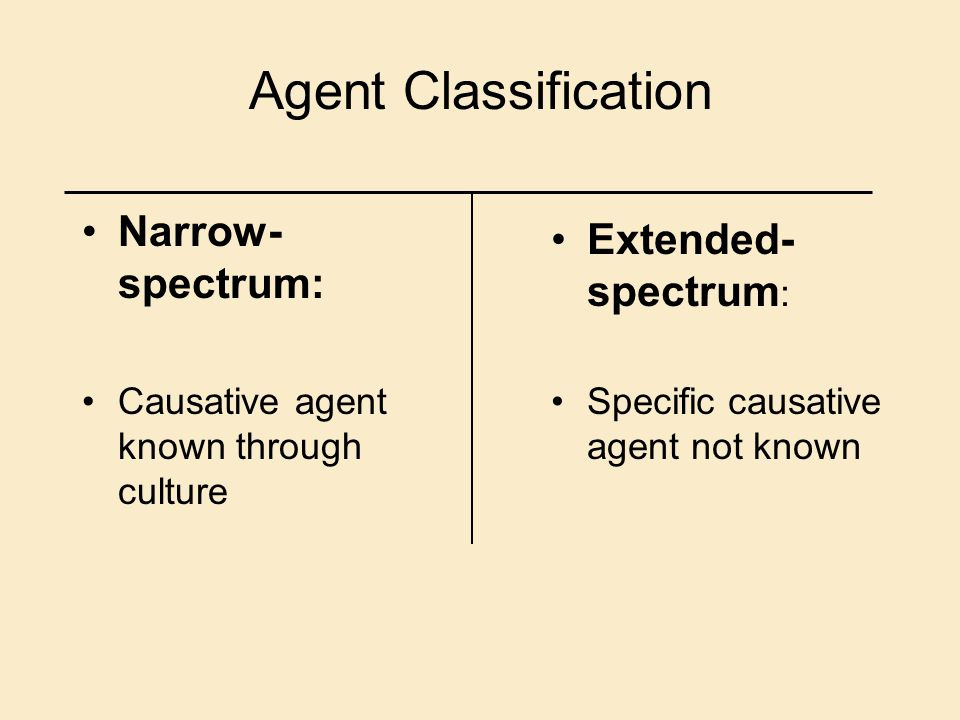 Agent Classification Narrow- spectrum: Causative agent known through culture Extended- spectrum : Specific causative agent not known
