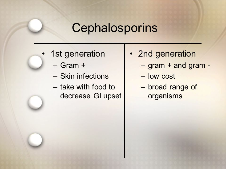 Cephalosporins 1st generation –Gram + –Skin infections –take with food to decrease GI upset 2nd generation –gram + and gram - –low cost –broad range of organisms