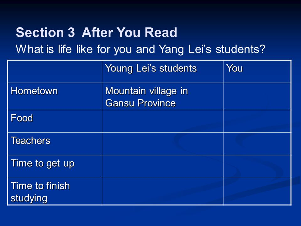 Section 3 After You Read What is life like for you and Yang Lei's students.