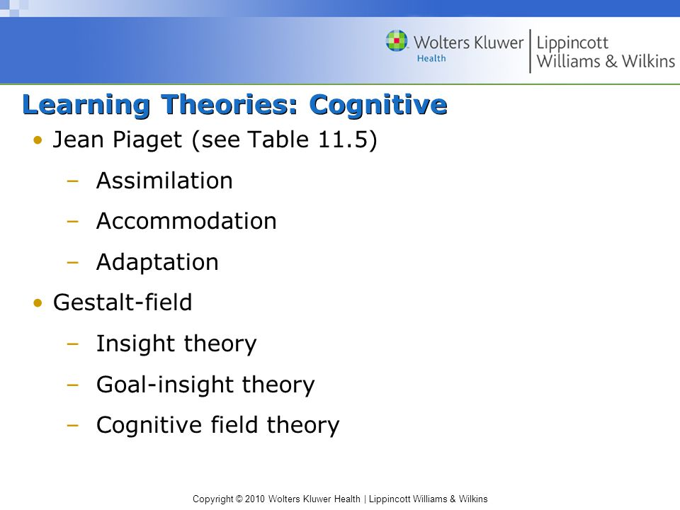 Copyright © 2010 Wolters Kluwer Health | Lippincott Williams & Wilkins Learning Theories: Cognitive Jean Piaget (see Table 11.5) –Assimilation –Accommodation –Adaptation Gestalt-field –Insight theory –Goal-insight theory –Cognitive field theory
