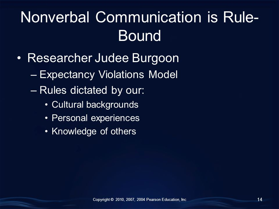 Copyright © 2010, 2007, 2004 Pearson Education, Inc Nonverbal Communication is Rule- Bound Researcher Judee Burgoon –Expectancy Violations Model –Rules dictated by our: Cultural backgrounds Personal experiences Knowledge of others 14