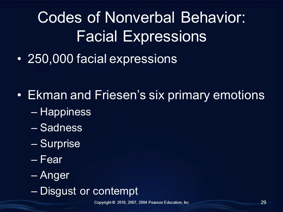 Copyright © 2010, 2007, 2004 Pearson Education, Inc Codes of Nonverbal Behavior: Facial Expressions 250,000 facial expressions Ekman and Friesen's six primary emotions –Happiness –Sadness –Surprise –Fear –Anger –Disgust or contempt 29