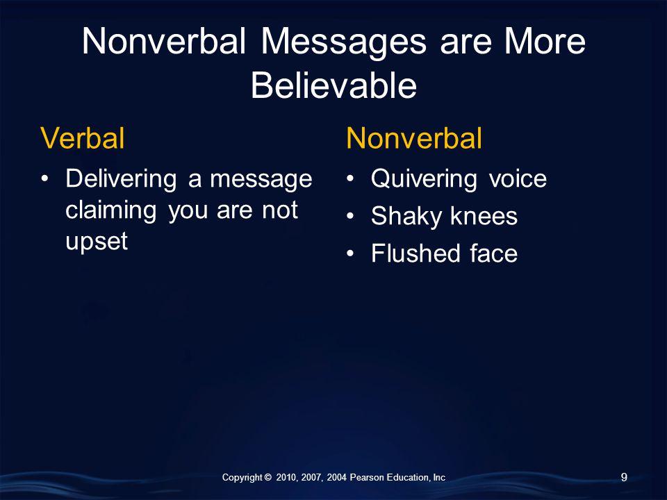 Copyright © 2010, 2007, 2004 Pearson Education, Inc Codes of Nonverbal Behavior: Kinesics –Movement –Gesture –Posture 20