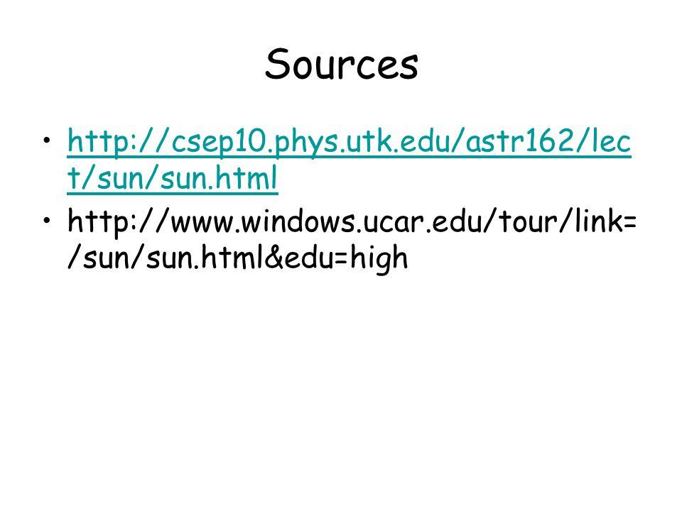 Sources http://csep10.phys.utk.edu/astr162/lec t/sun/sun.htmlhttp://csep10.phys.utk.edu/astr162/lec t/sun/sun.html http://www.windows.ucar.edu/tour/link= /sun/sun.html&edu=high