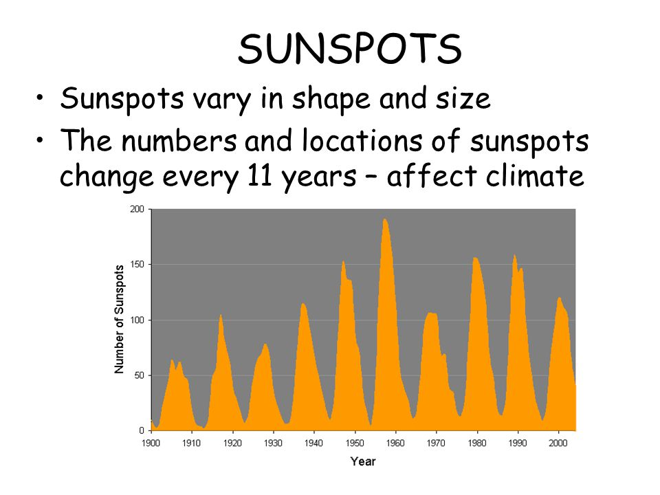 SUNSPOTS Sunspots vary in shape and size The numbers and locations of sunspots change every 11 years – affect climate