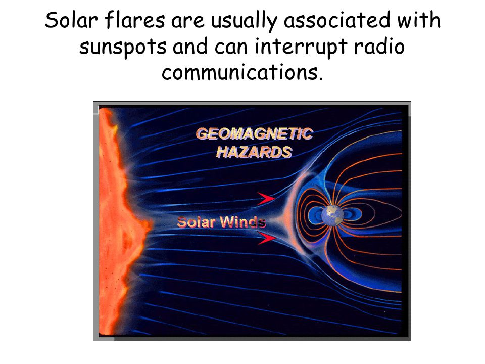 Solar flares are usually associated with sunspots and can interrupt radio communications.