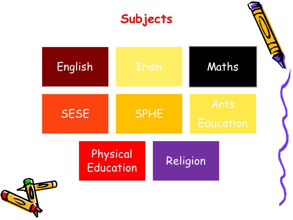 EnglishIrishMaths SESESPHE Arts Education Physical Education Religion Subjects