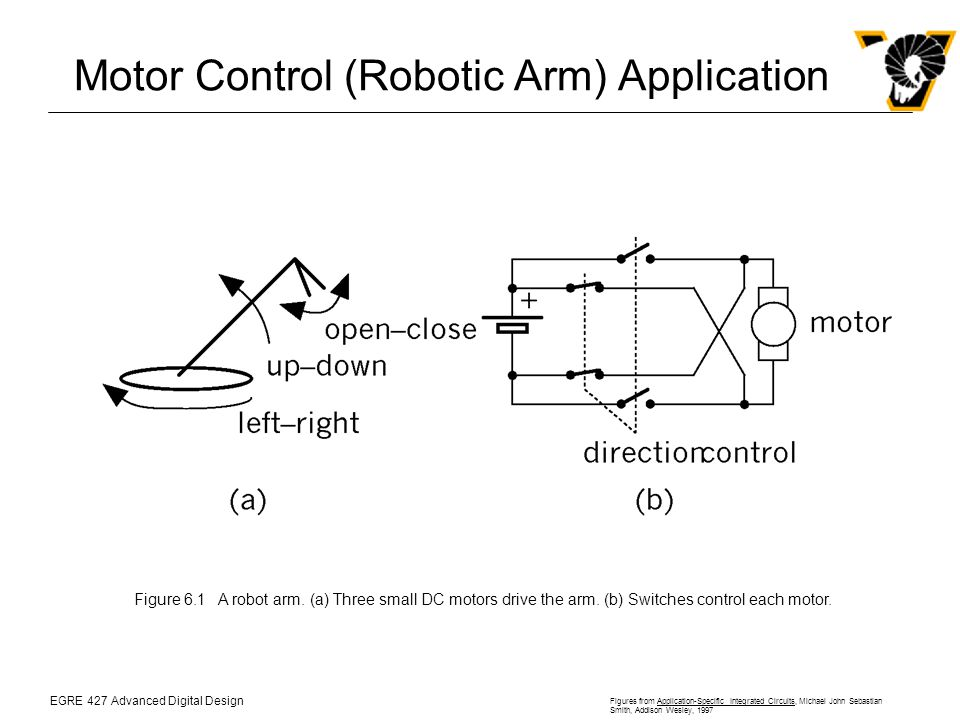 EGRE 427 Advanced Digital Design Figures from Application-Specific Integrated Circuits, Michael John Sebastian Smith, Addison Wesley, 1997 Motor Control (Robotic Arm) Application Figure 6.1A robot arm.
