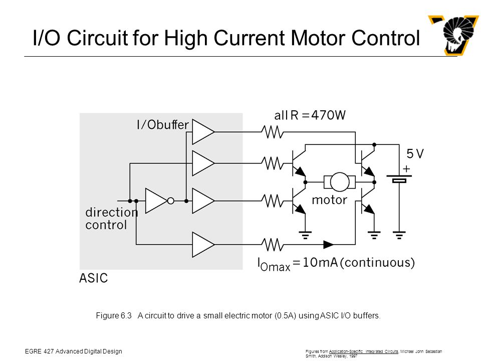 EGRE 427 Advanced Digital Design Figures from Application-Specific Integrated Circuits, Michael John Sebastian Smith, Addison Wesley, 1997 I/O Circuit for High Current Motor Control Figure 6.3A circuit to drive a small electric motor (0.5A) using ASIC I/O buffers.