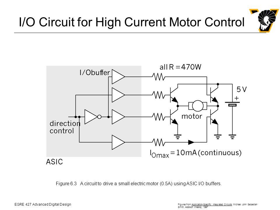 EGRE 427 Advanced Digital Design Figures from Application-Specific Integrated Circuits, Michael John Sebastian Smith, Addison Wesley, 1997 Example FPGA I/O Block Figure 6.21The Xilinx XC4000 family Input/output block (IOB).