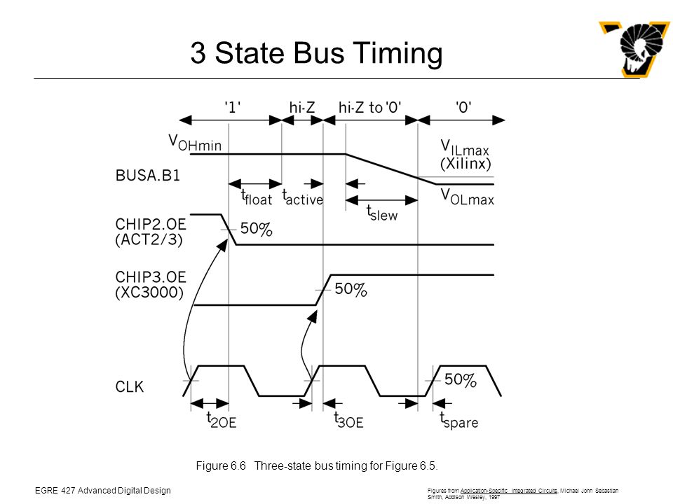 EGRE 427 Advanced Digital Design Figures from Application-Specific Integrated Circuits, Michael John Sebastian Smith, Addison Wesley, 1997 3 State Bus Timing Figure 6.6Three-state bus timing for Figure 6.5.
