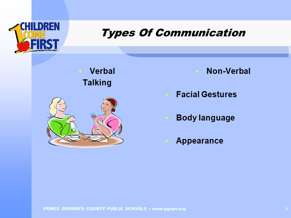 PRINCE GEORGE'S COUNTY PUBLIC SCHOOLS www.pgcps.org 6 Types Of Communication Verbal Talking Non-Verbal Facial Gestures Body language Appearance
