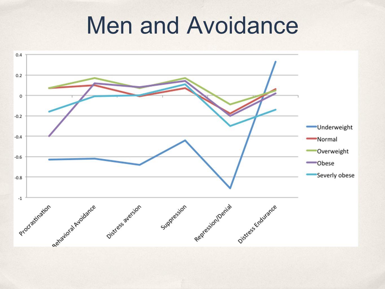 Men and Avoidance